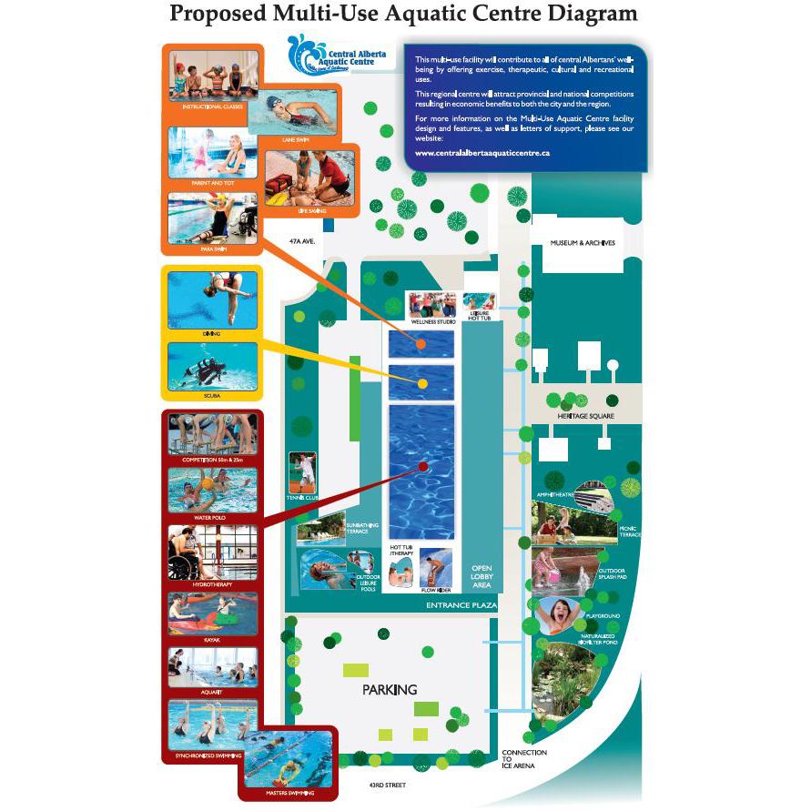 Aquatic Centre Proposal